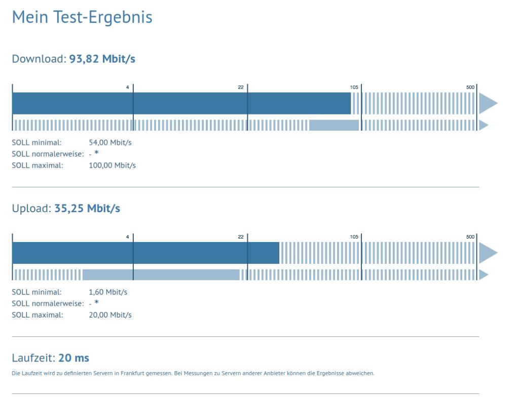 Breitbandtest für 1&1 DSL 100, Ergebnis: 93,82 Mbit/s downstream, 35,25 Mbit/s upstream